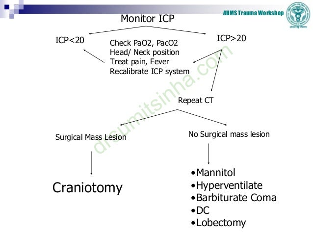 AIIMS Trauma Workshop Monitor ICP ICP<20 ICP>20Check PaO2, PacO2 Head/ Neck position Treat pain, Fever Recalibrate ICP sys...