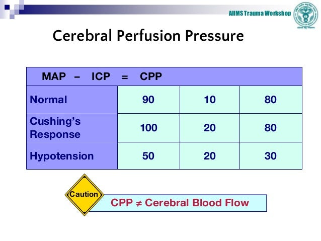 AIIMS Trauma Workshop Cerebral Perfusion Pressure Normal 90 10 80 Cushing's Response 100 20 80 Hypotension 50 20 30 MAP – ...