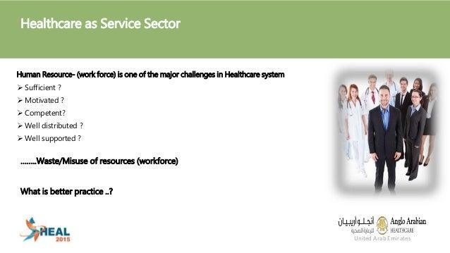 Strategic HR Academy