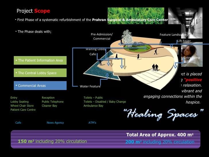 Project  Scope <ul><ul><li>The Patient Information Area </li></ul></ul><ul><ul><li>The Central Lobby Space </li></ul></ul>...
