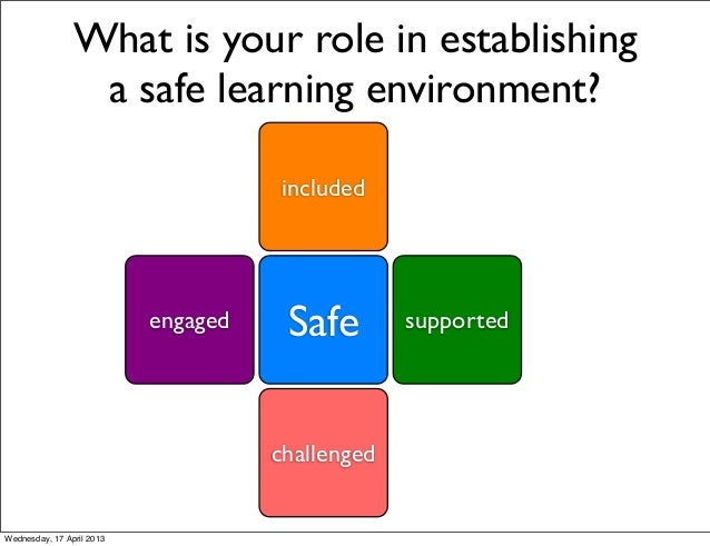 explain your responsibilities in maintaining a safe and supportive learning environment Creating indoor environments for young children:  planned and supportive early childhood environment designed under  planning your learning environment.