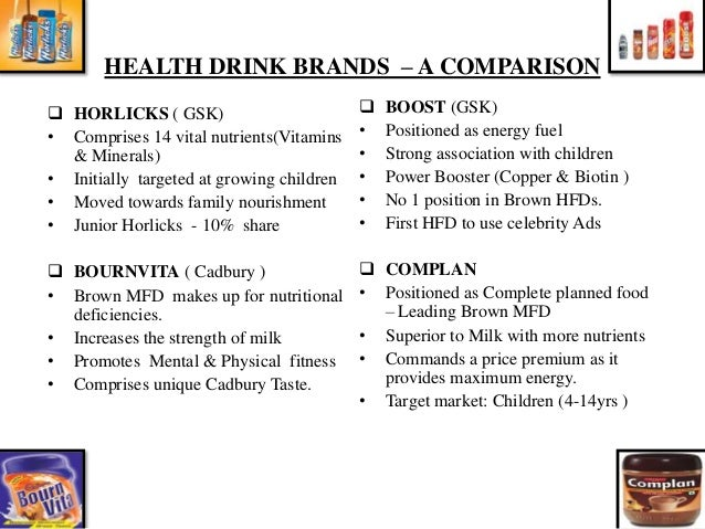bournvita vs horlicks In 2008, horlicks led the rs 18 billion health drinks market in india with a market share of 55%, with bournvita a distant second with 16-17% market share and complan and boost with share of 14-15 % each.