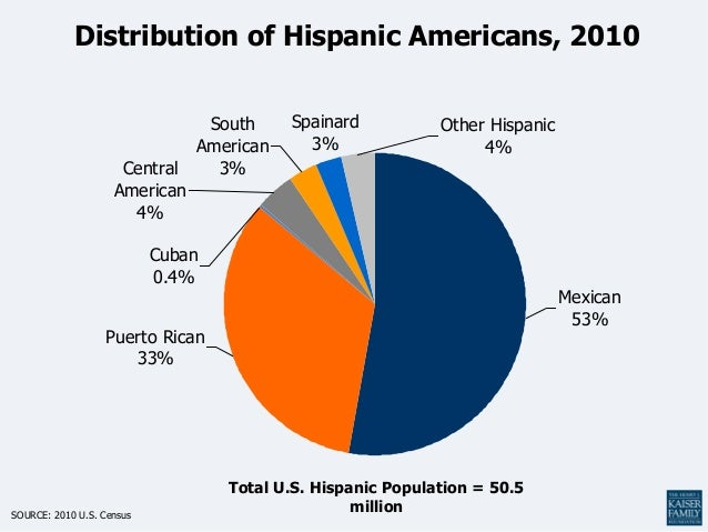 counseling hispanics latino americans Five central new york latino americans received awards sept  at syracuse  university, starting as an academic counselor and rising through the ranks  and  for the hispanic community including the hispanic american of distinction in new .