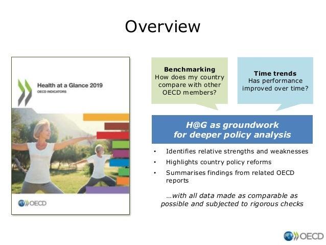 Health at a Glance 2019 Chartset Slide 2