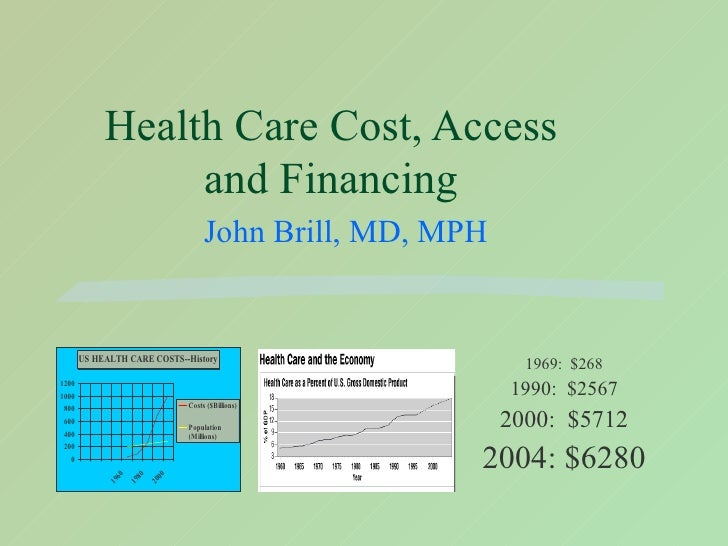 Health Care Cost, Access  and Financing  John Brill, MD, MPH 1969:  $268 1990:  $2567 2000:  $5712 2004: $6280