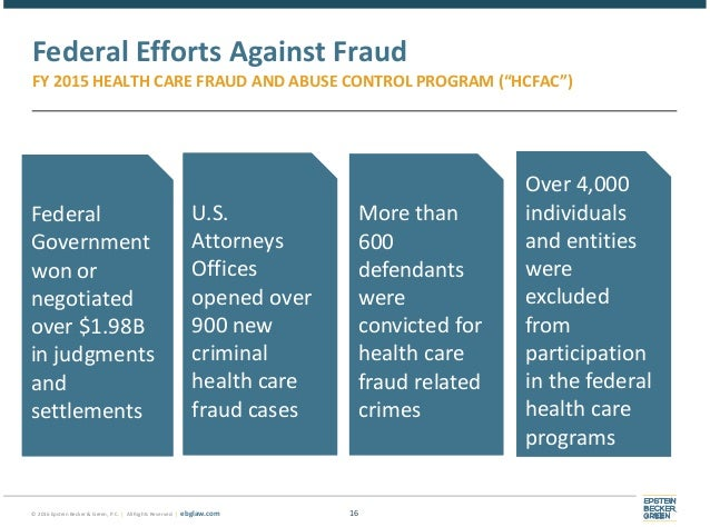 What does health care fraud look