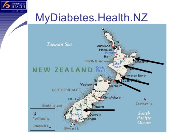 Health Information Systems – New Zealand: The Sector is ...