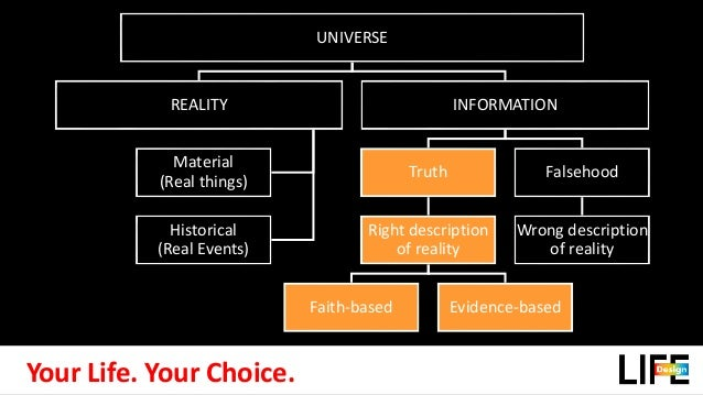 LIFE DESIGN #1 - Introduction to TRUTH Slide 3