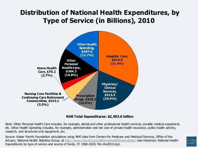 impact of nursing of the 2010