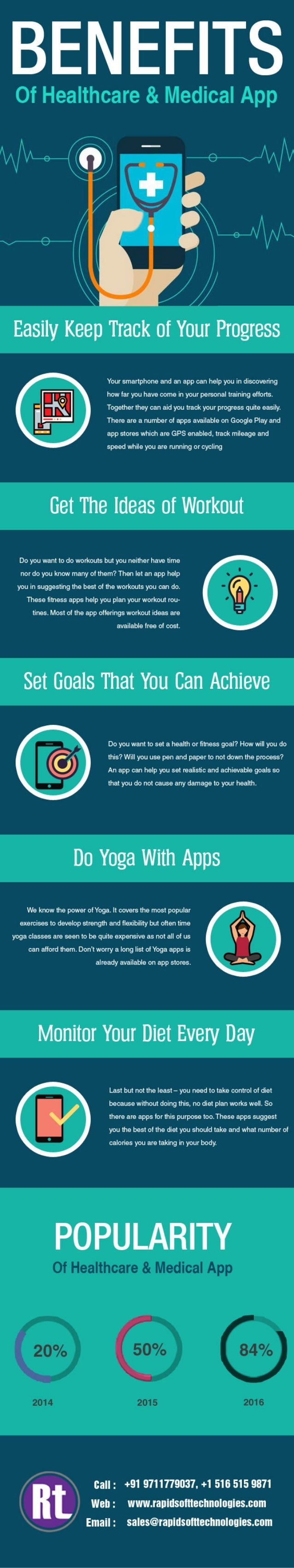 Do You Know the Benefits of Using Healthcare And Fitness Apps