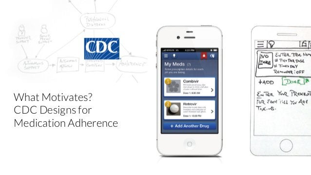What Motivates?  CDC Designs for  Medication Adherence