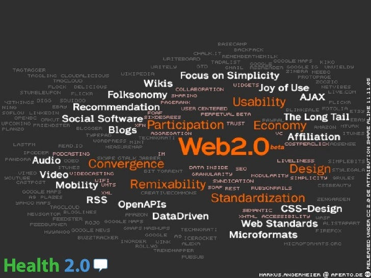 Web 2.0:        O'Reilly's Core Competencies •   Services, not packaged software, with cost-effective     scalability  •   ...