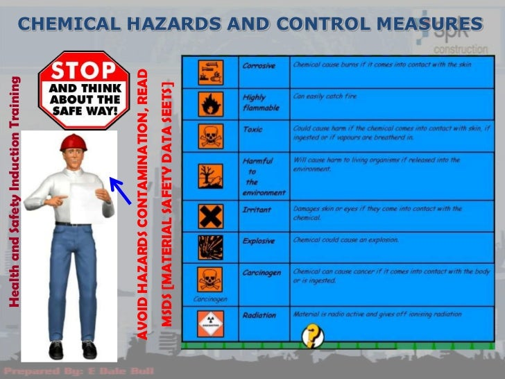 Material Handling Safety Ppt Hindi Materials Handling Ppt