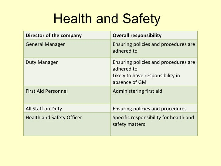 identify the lines of responsibility and reporting for health and safety in the setting Learning outcome 1 – define the statutory and workplace health and safety requirements for the organisation structure could relate to responsibility and.