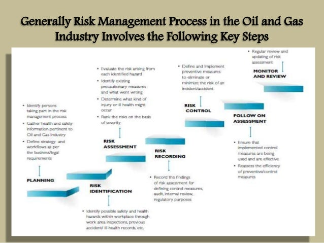 oil and gas related risk management