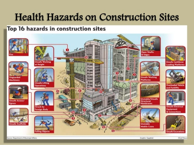construction hazards There are many widely recognized hazards associated with construction work falls, equipment and tools, and noise in addition to these however, it's important to be aware of respiratory hazards at the work site aside from the ever present exposure to dust, there are other respiratory hazards that can put.