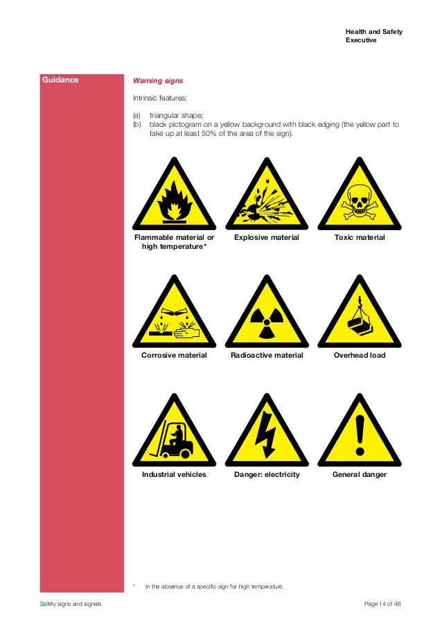 Danger Symbols And Meanings Choice Image Meaning Of This Symbol