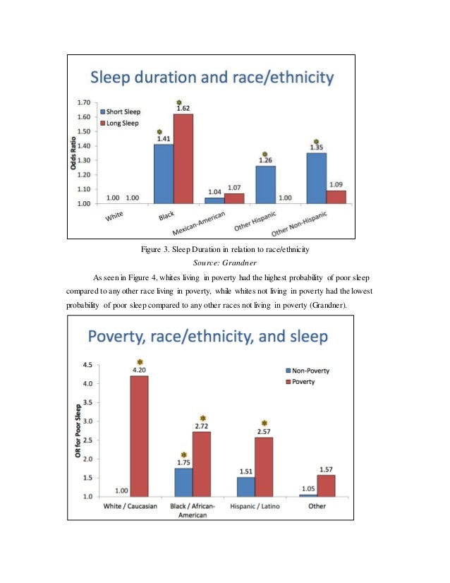 sleep deprivation among college students About%theinfluences%on%sleep%among%young%adults%factors% sleep deprivation in adolescents and young adults how many hours are sufficient for behaviors%andfuture%imagethe%program%was%administered%to%over%300%college%students(ages19c22).