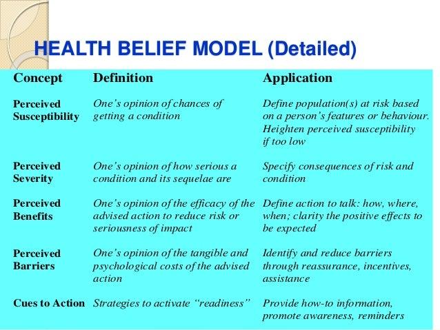 Health Behaviour