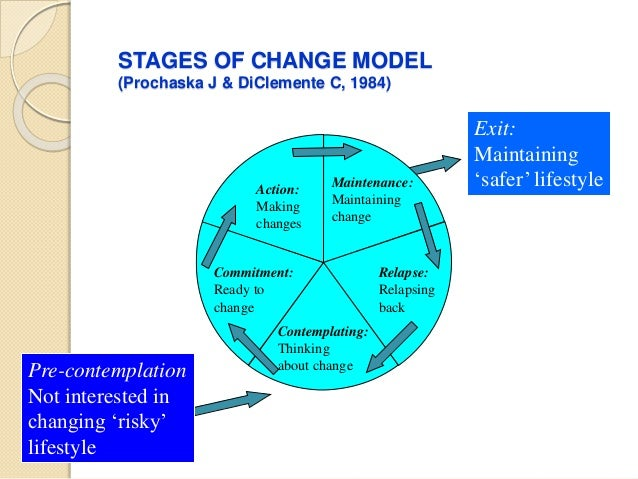 behaviour change model of health education Models of behaviour change p2 explain two models of behaviour change that have been used in recent national health education campaigns introduction this assignment will explain two.