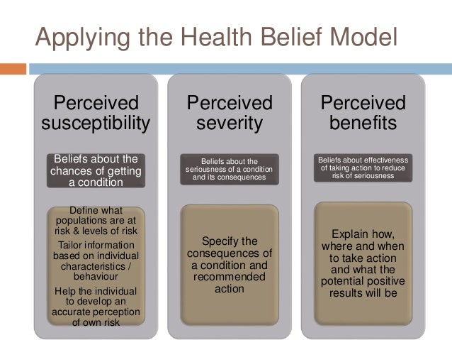 health belief model 3 essay Using either the health belief model or the health promotion model, identify its major concepts and assumptions explain how the family nurse can design care for families using one of the models.