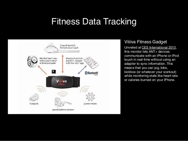Fitness Data Tracking  Viiiiva Fitness Gadget  Unveiled at CES International 2013,  this monitor lets ANT+ devices  commun...