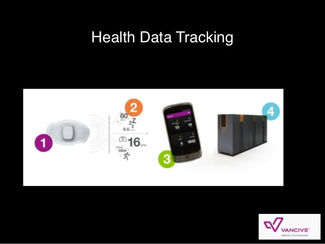 Health Data Tracking