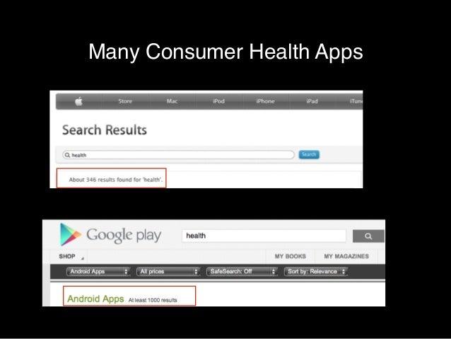 Many Consumer Health Apps