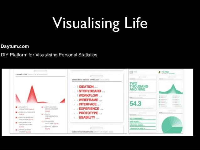 Daytum.com  Visualising Life  DIY Platform for Visuslising Personal Statistics!