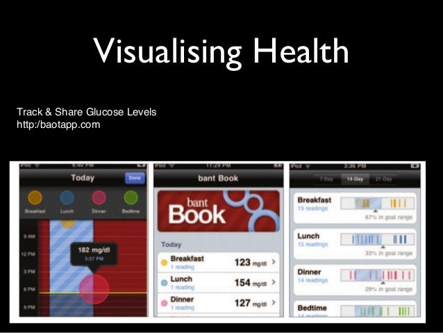 Visualising Health  Track & Share Glucose Levels!  http:/baotapp.com