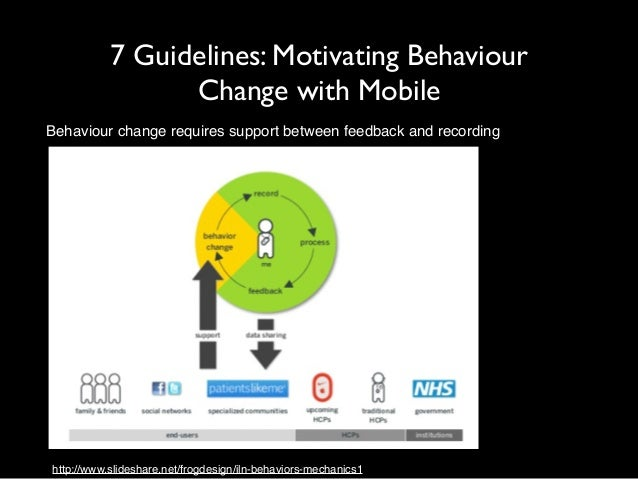 7 Guidelines: Motivating Behaviour  Change with Mobile  Behaviour change requires support between feedback and recording  ...