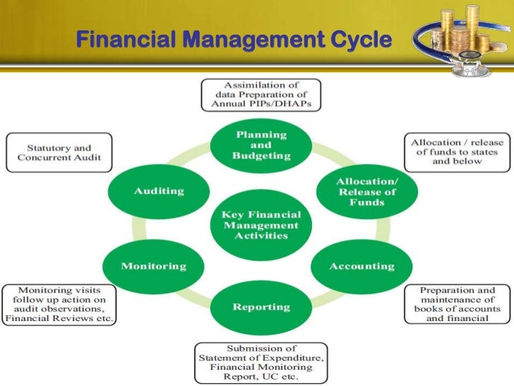 financial management activities It is the general financial management used in business.