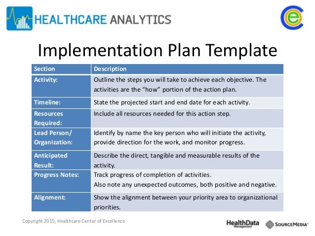Implementation action plan template gallery for Process implementation plan template