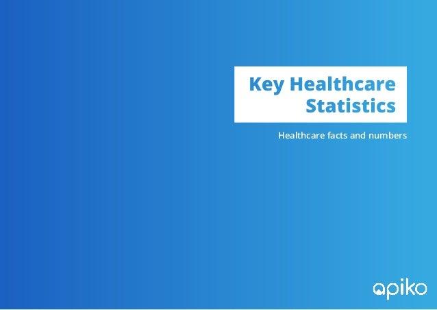 Healthcare app development in 2018  Stats, trends, costs