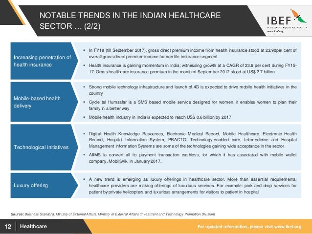 Healthcare Sector Report - January 2018