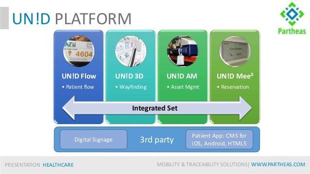 UNID - Sales presentation Slide 2