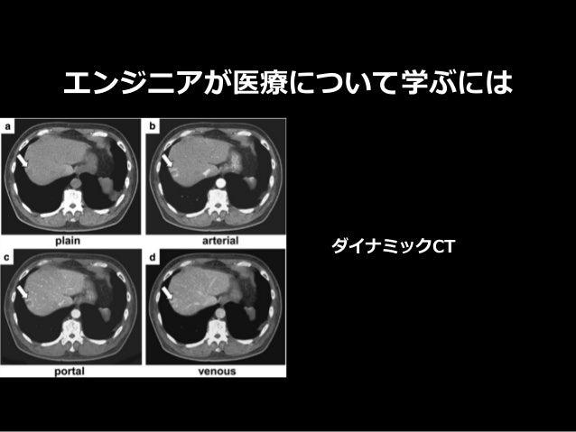 医療×AIシンポジウム -医療×AI推進人材を考える-
