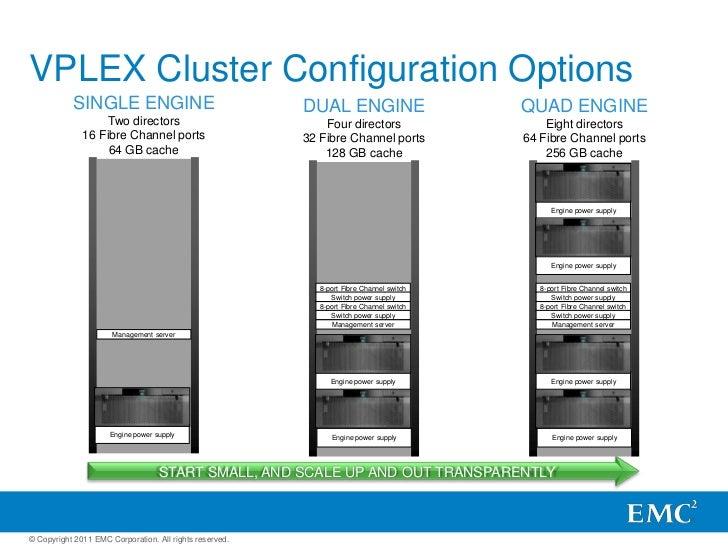 Healthcare and emc vplex v.4 slideshare
