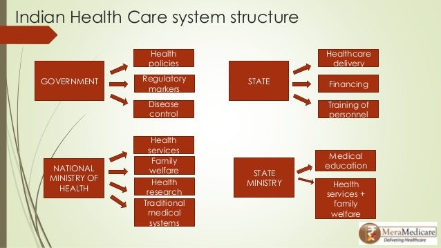 governments role on health care