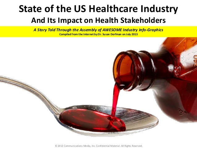© 2013 Communications Media, Inc. Confidential Material. All Rights Reserved. State of the US Healthcare Industry And Its ...
