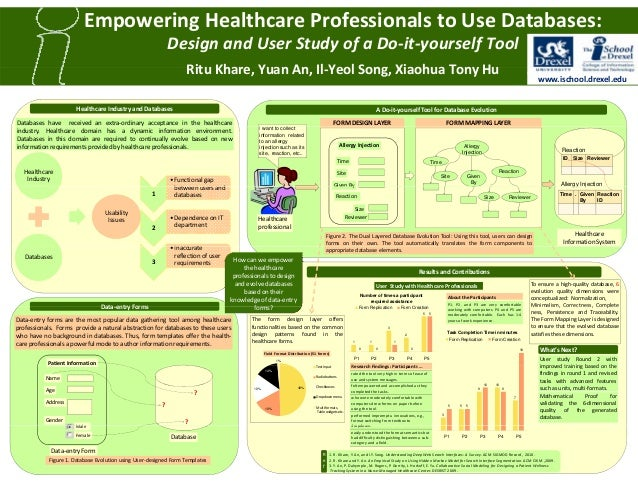 Empowering Healthcare Professionals to Use Databases: Design and User Study of a Do‐it‐yourself Tool Ritu Khare, Yuan An, ...