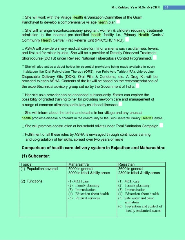 Mr. Kuldeep Vyas M.Sc. (N) CHN 11 She will work with the Village Health & Sanitation Committee of the Gram Panchayat to de...