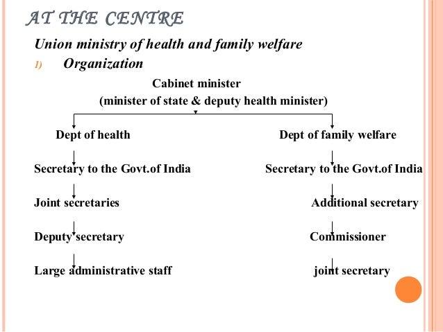 Health care delivery system 2 - Cabinet secretariat govt of india ...