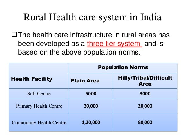 Seven charts that show why India's healthcare system needs an overhaul