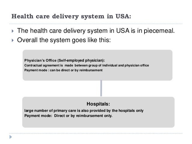 analysis of healthcare delivery system Efficiency performance of china's health care delivery system  analysis of the healthcare system  analysis, health care.
