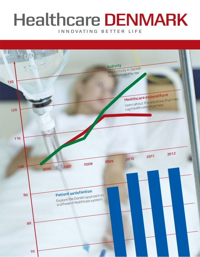 Healthcare DENMARK I N N O V AT I N G B E T T E R L I F E  Activity  y in Danish Productivit the rise n hospitals o  130  ...