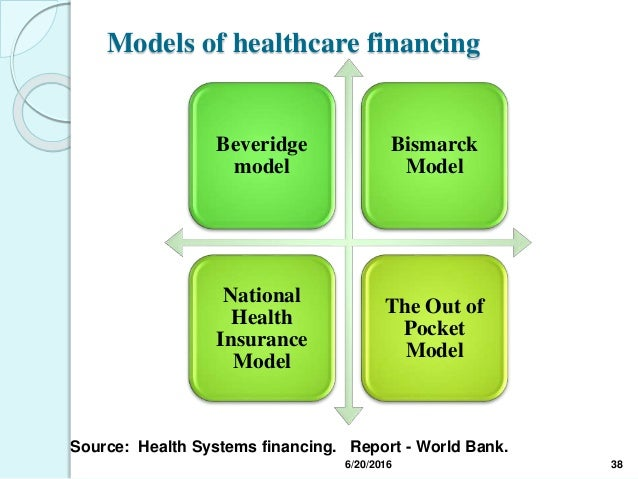 alternatives in health care financing These organizational arrangements generate revenue and finance equity subsidies through 3 main alternatives: economics of health care financing (2nd edition.