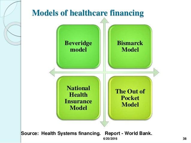 Health Care Finance And Budget