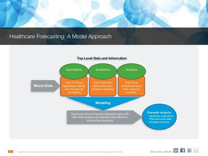read adaptive business intelligence systeme theorie modellierung und implementierung 2011
