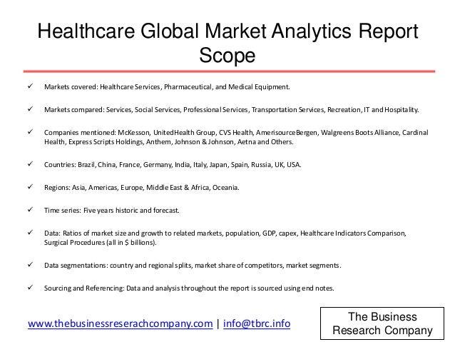 Healthcare Global Market Analytics Report 2016